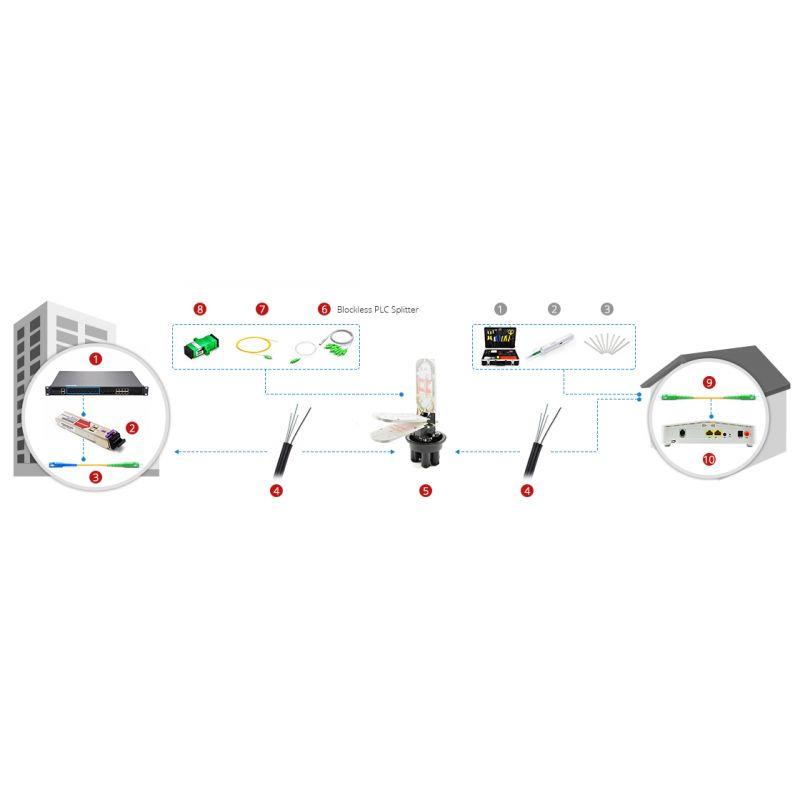 EPON ONU 4* Fast Ethernet + 2POTS (FXS) Netis EP8104P