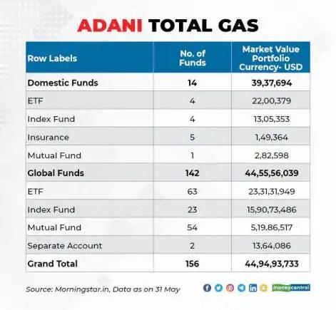 Adani Owners 1606_002