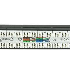 monoprice spacesaver 19 inch half u utp cat6 patch panel 24 ports dual [ 1200 x 900 Pixel ]