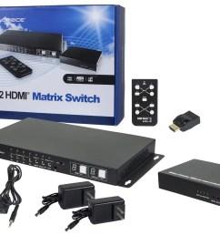 monoprice hdbaset 4x2 hdmi matrix switch and receiver large image 1 [ 1200 x 899 Pixel ]