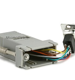 monoprice db9m rj 45 modular adapter monoprice com 3 wire electrical wiring diagram monoprice cable 3 wire wiring diagram [ 1200 x 900 Pixel ]