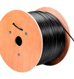 monoprice cat5e ethernet bulk cable solid 350mhz stp pure bare copper wire [ 1200 x 900 Pixel ]
