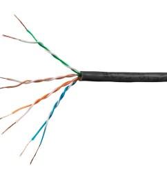 monoprice slimrun cat6 ethernet bulk cable stranded 550mhz utp pure bare copper [ 1200 x 900 Pixel ]