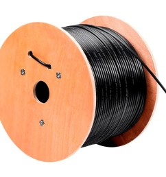 monoprice cat5e ethernet bulk cable solid 350mhz utp pure bare copper wire [ 1200 x 900 Pixel ]