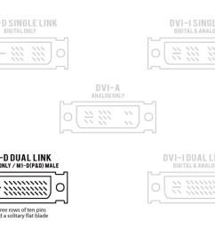 monoprice m1 d p d male to dvi d dual link female adapter [ 1200 x 900 Pixel ]