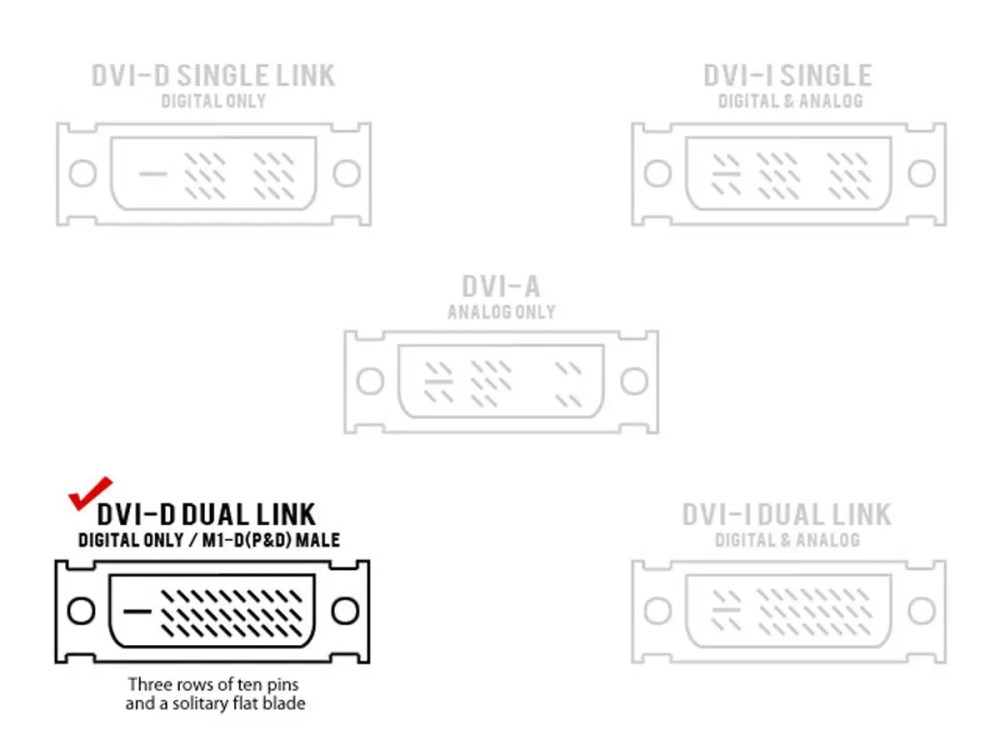 medium resolution of monoprice m1 d p d male to dvi d dual link female adapter