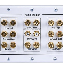 monoprice 3 gang 8 2 surround sound distribution wall plate small image 4 [ 1200 x 900 Pixel ]