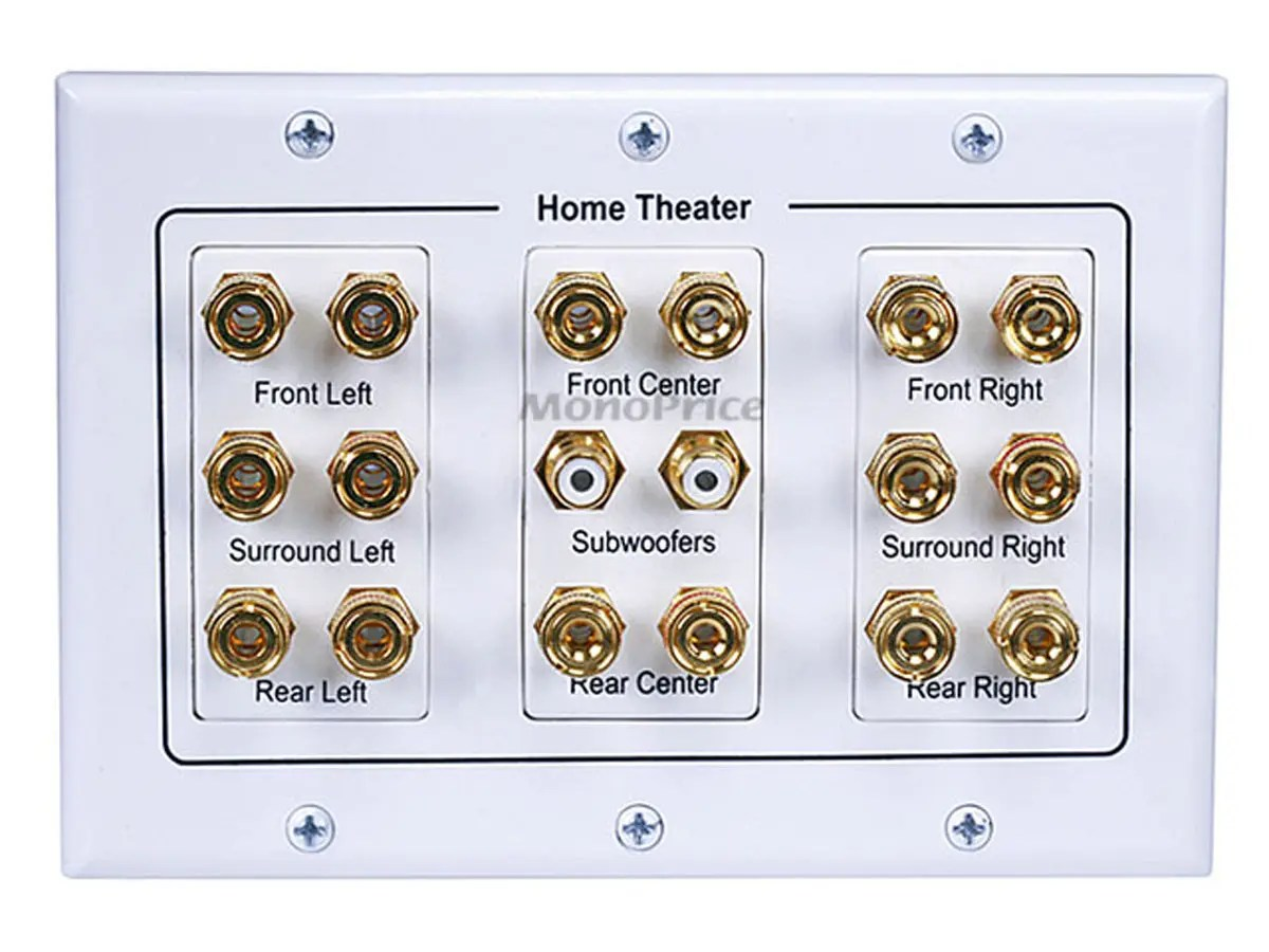 hight resolution of monoprice 3 gang 8 2 surround sound distribution wall plate small image 4