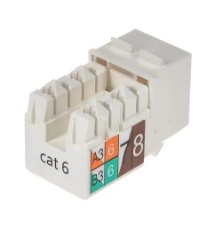 monoprice cat6 punch down keystone jack white small image 2 [ 1200 x 900 Pixel ]