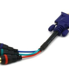 monoprice 6in vga to 3x rca component video cable hd15 to 3x rca  [ 1200 x 900 Pixel ]