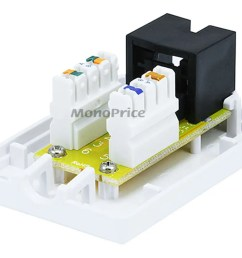 monoprice surface mount box cat6 single small image 3 [ 1200 x 900 Pixel ]