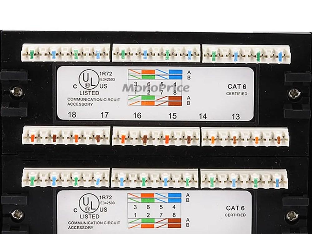 medium resolution of cat 6 patch panel wiring diagram