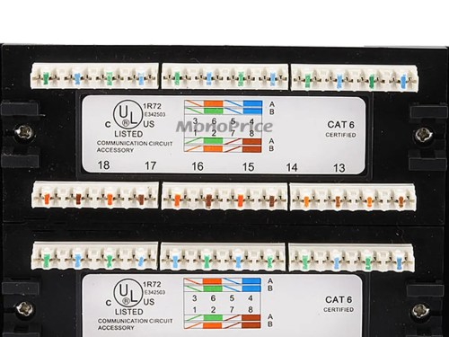 small resolution of cat 6 patch panel wiring diagram