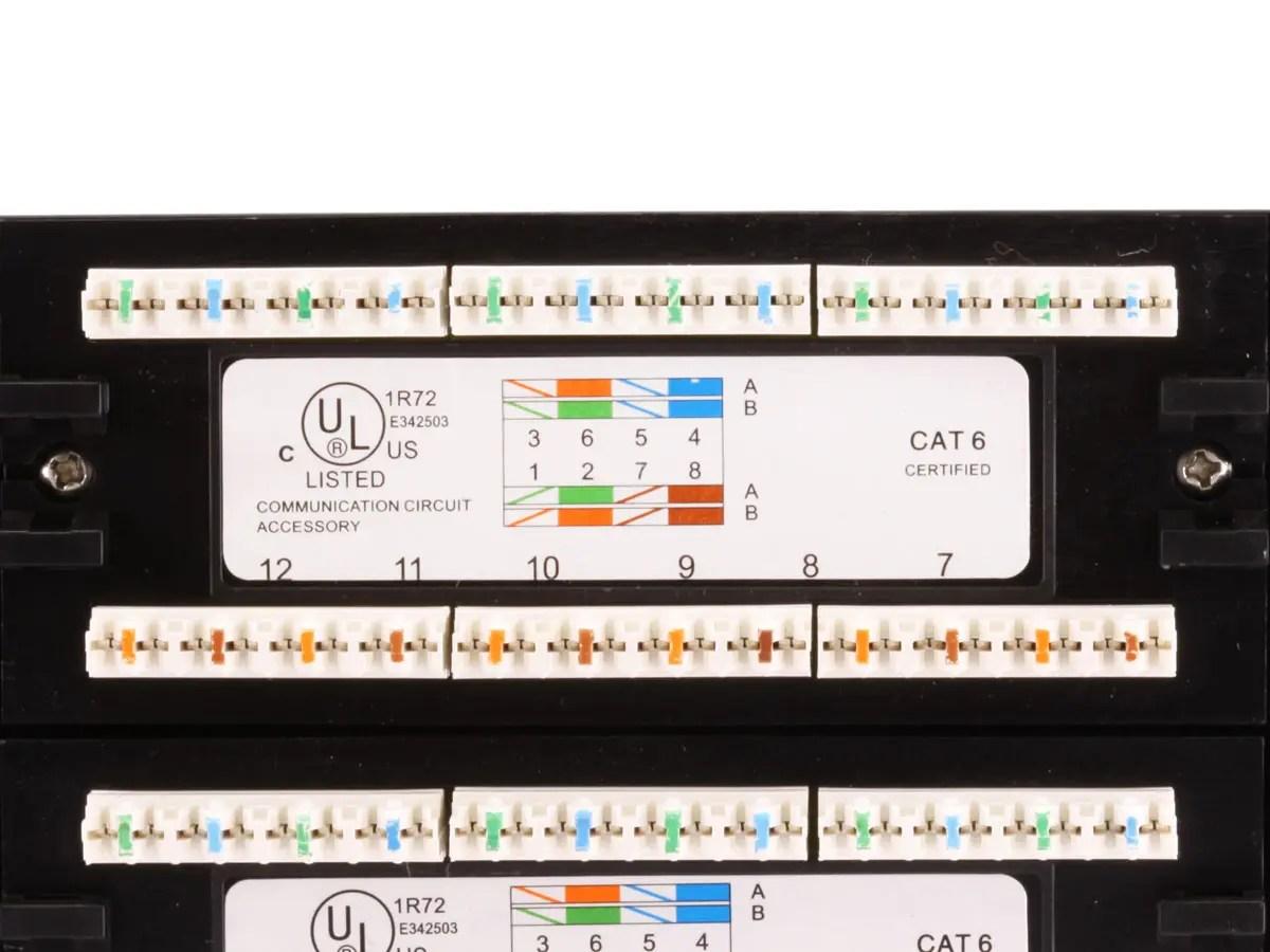 cat5e patch panel wiring diagram caravan towing electrics cat6a diagrams