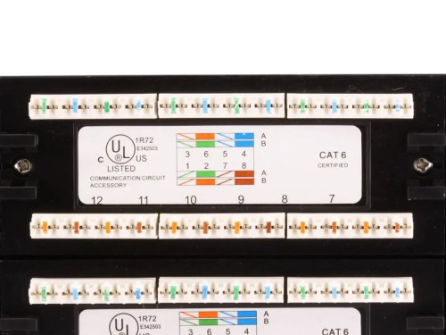 small resolution of cat6a patch panel wiring diagrams wiring librarycat6a patch panel wiring diagrams