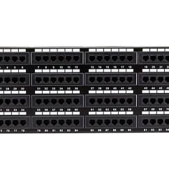 monoprice 96 port cat5e patch panel 110 type 568a b compatible  [ 1200 x 900 Pixel ]