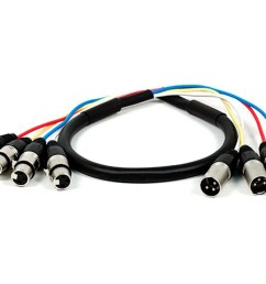monoprice 3ft 4 channel xlr male to xlr female snake cable large image [ 1200 x 900 Pixel ]