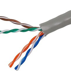 monoprice cat5e ethernet bulk cable solid 350mhz utp cmr riser rated [ 1200 x 900 Pixel ]