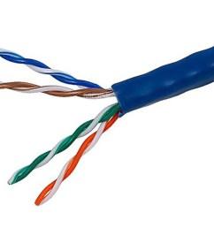 monoprice cat5e ethernet bulk cable solid 350mhz utp cmr riser rated [ 1200 x 900 Pixel ]