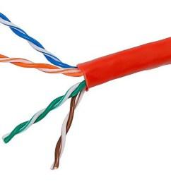 monoprice cat5e ethernet bulk cable stranded 350mhz utp cm pure bare [ 1200 x 898 Pixel ]