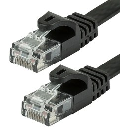 monoprice cat5e ethernet patch cable snagless rj45 flat stranded 350mhz utp [ 1200 x 900 Pixel ]