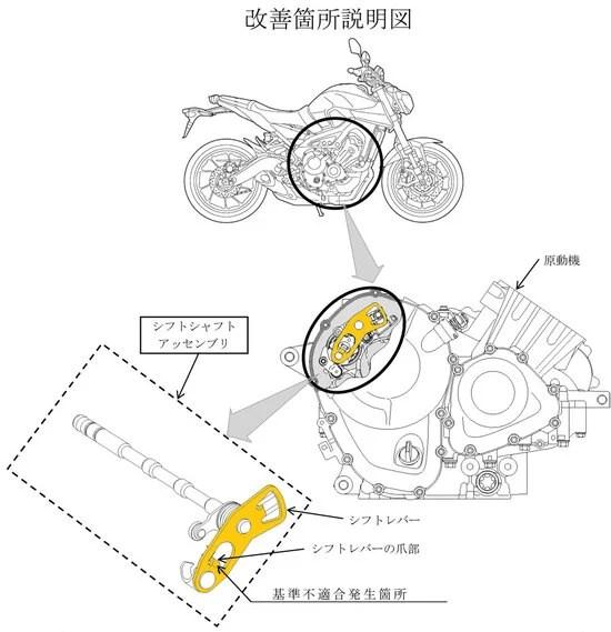 Richiamo Yamaha Tracer, MT-09, FZ6, R6 e SuperTénéré