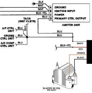 1989 Honda Prelude 6 ss  MSD Blog