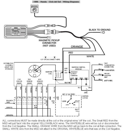 small resolution of  wiring diagram motor honda beat honda 95 civic with 5462
