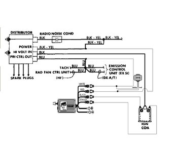ford 460 distributor wiring diagram hss install msd 8910 www toyskids co custom diagrams blog posts page 14 ignition