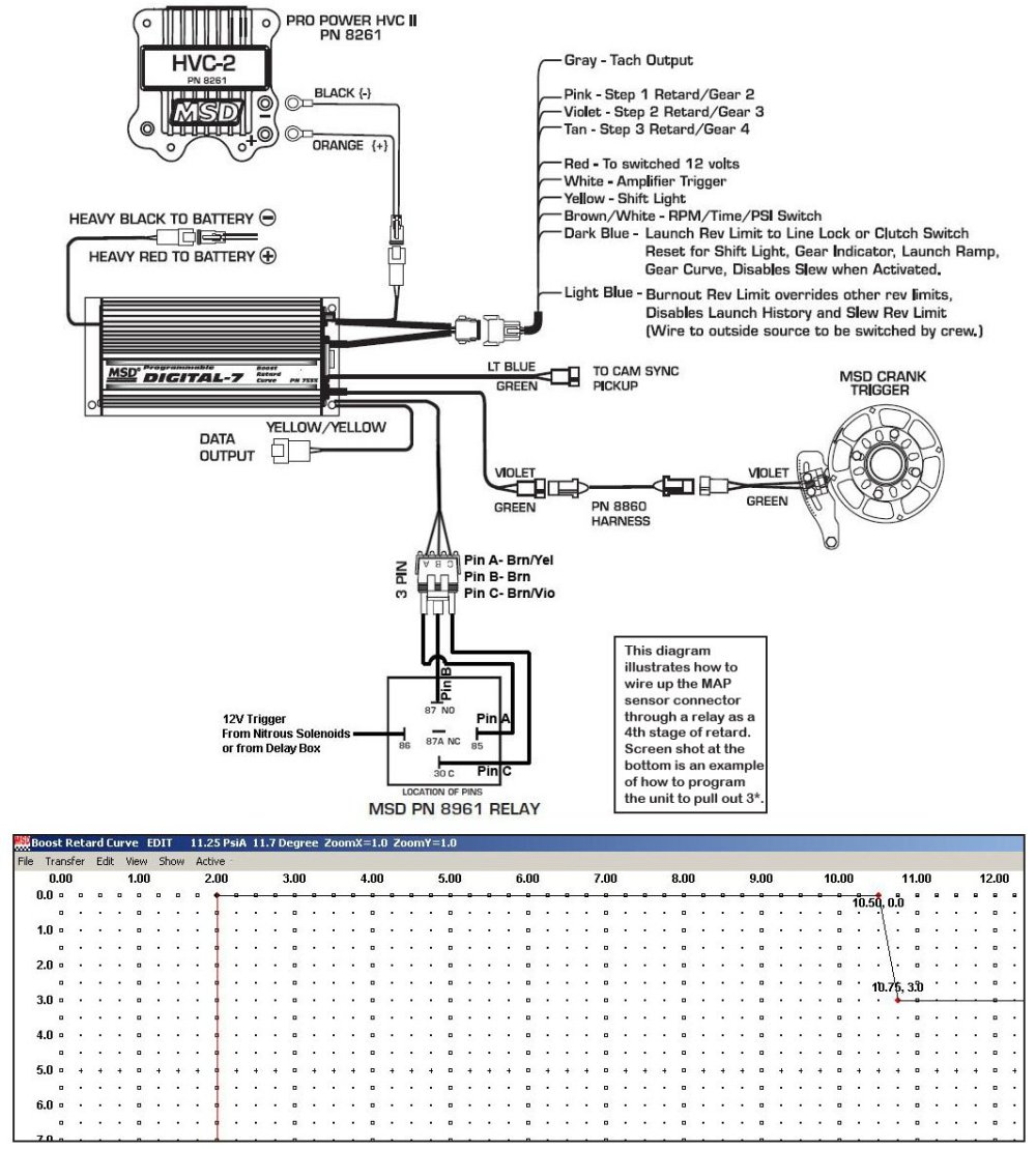 medium resolution of msd digital 7531 wiring diagram 1994 dodge stealth wiring nitrous purge solenoid wiring diagram pressure switch