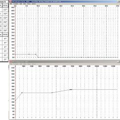 Msd Btm Install 2016 F 150 Inverter Wiring Diagram Curve6 Blog