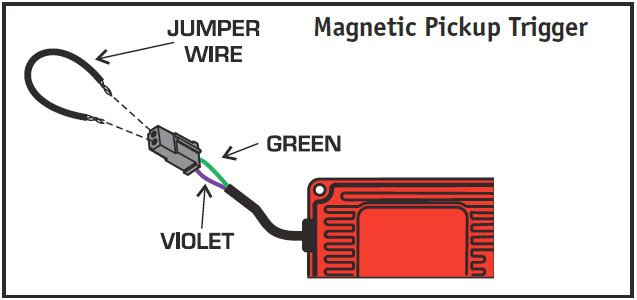 Efi Wiring Harness Furthermore Msd Ignition Wiring Diagram Wiring