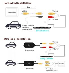 wiring up backup camera wiring diagrams wireless  [ 1000 x 1000 Pixel ]