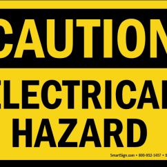 Electrical Panel Hazards 12n Wiring Diagram Hazard Signs Warning Zoom Buy