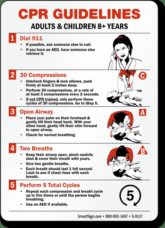 CPR Guidelines Sign - Steps of Cardiopulmonary Resuscitation, SKU: S-9117 - MySafetySign.com