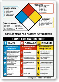 NFPA Guides - Handy and Easy to Understand Codes
