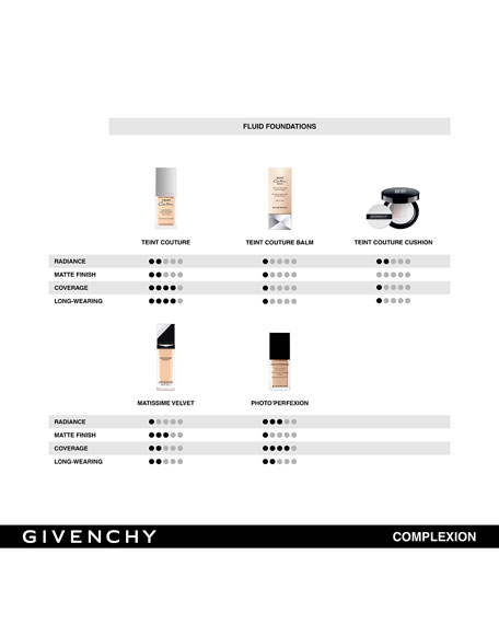 Givenchy Teint Couture Long-Wearing Fluid Foundation SPF
