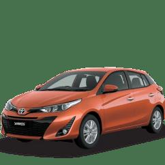 Toyota Yaris Trd Cvt Mobil Grand New Veloz 2019 Hatchback Cars For Sale