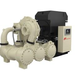centrifugal oil free compressors ingersoll rand  [ 1176 x 1176 Pixel ]