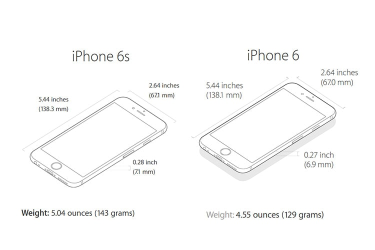 iPhone 6s, iPhone 6s Plus: How the new Apple phones differ