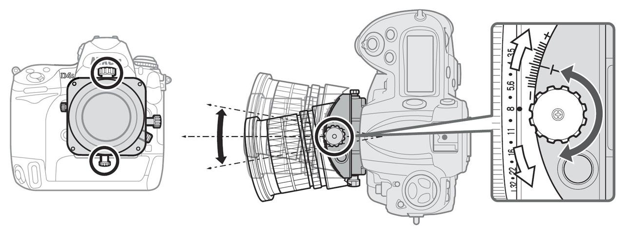 Obiettivi Nikkor PC-E Tilt & Shift nella ripresa di un