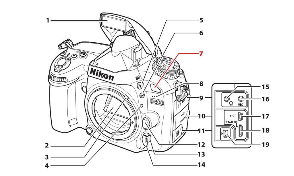 Radiocomandi Nikon WR-T10/WR-R10 e adattatore WR-A10