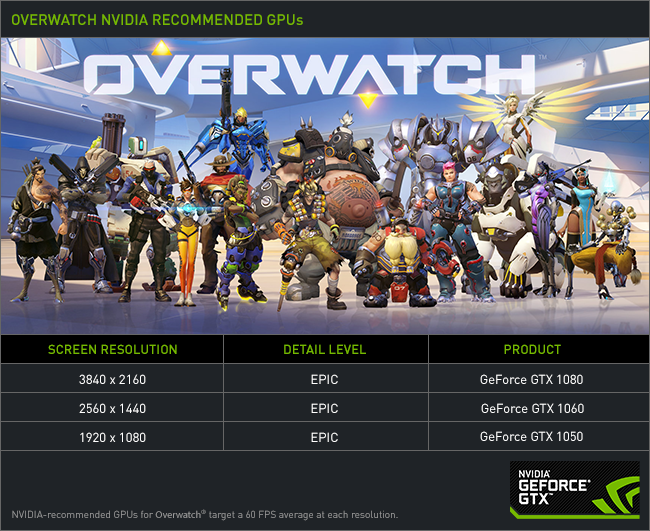 overwatch anniversary edition nvidia