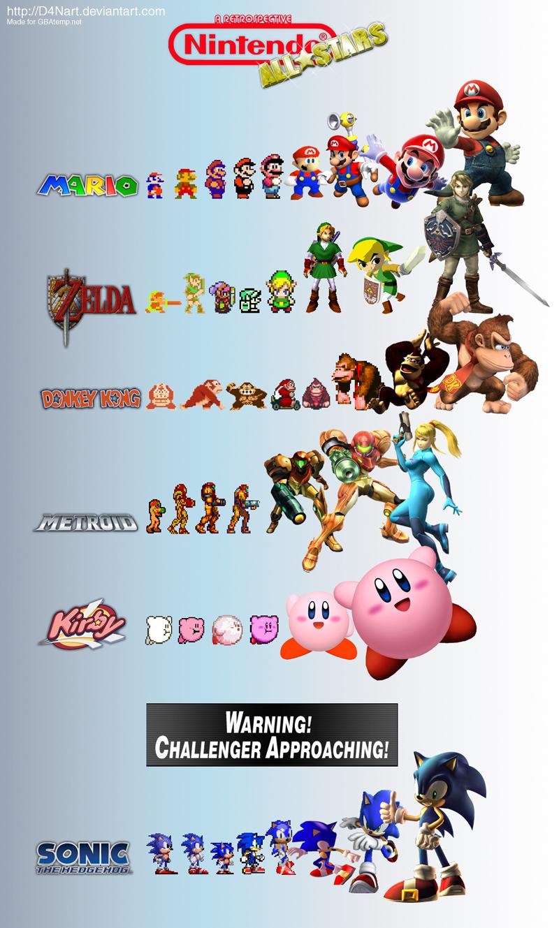 https://i0.wp.com/images.ociotakus.com/nintendo-personajes.jpg