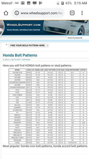 2004 Honda Civic Bolt Pattern : honda, civic, pattern, Honda, Civic, Tires, Seattle,, OfferUp