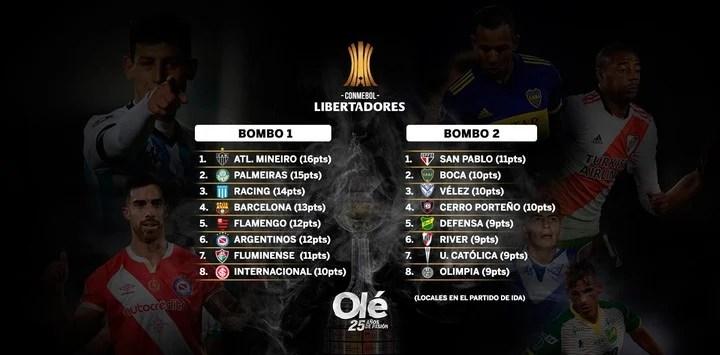 Los bombos del sorteo de octavos de final de la Libertadores 2021.