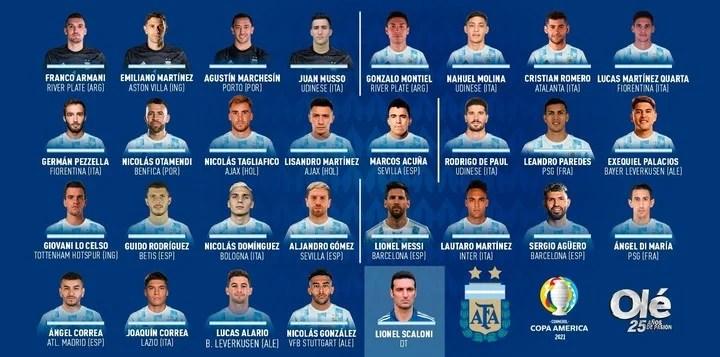 La lista de la Selección para la Copa América (Luciano Canet).
