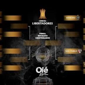 Libertadores: clasificados a cuartos y cómo siguen los octavos