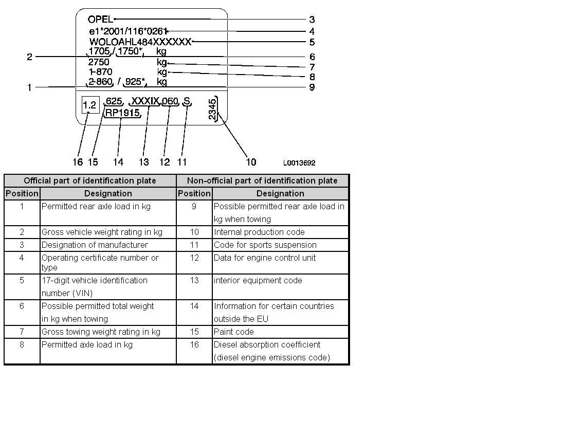 opel vectra b radio wiring diagram rv electric water heater omega meriva