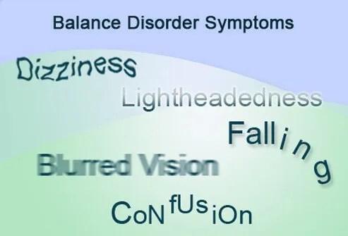 Balance Disorders Vertigo Motion Sickness Labyrinthitis